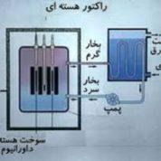 آیا میدانید راکتور هسته ای چگونه کار می کند؟