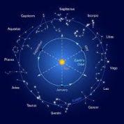 آیا میدانید میتوان در یک شب تمام صورت های فلکی را دید؟
